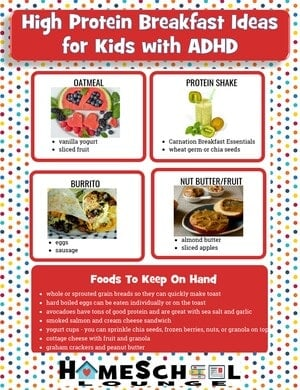 High Protein Breakfast Ideas For Kids With ADHD pdf